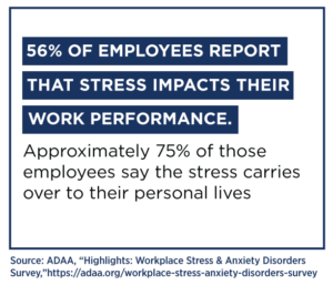 Quote box displaying a statistic about work related stress.
